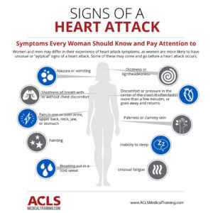 womens-heart-attack-graphic